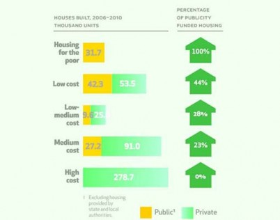 Property Prices Malaysia Table